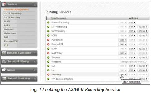 Enabling the AXIGEN Reporting Service